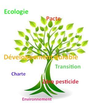 arbre symbolisant l'écologie